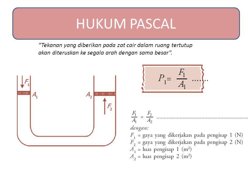 HUKUM PASCAL Tekanan yang diberikan pada zat cair dalam ruang tertutup.
