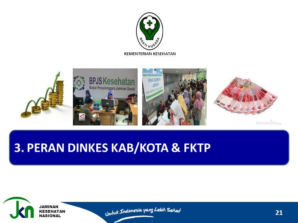 PERAN DINKES KAB/KOTA & FKTP
