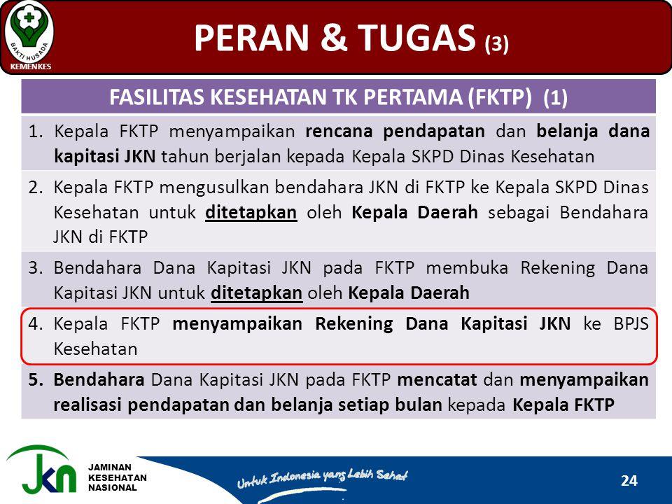 FASILITAS KESEHATAN TK PERTAMA (FKTP) (1)