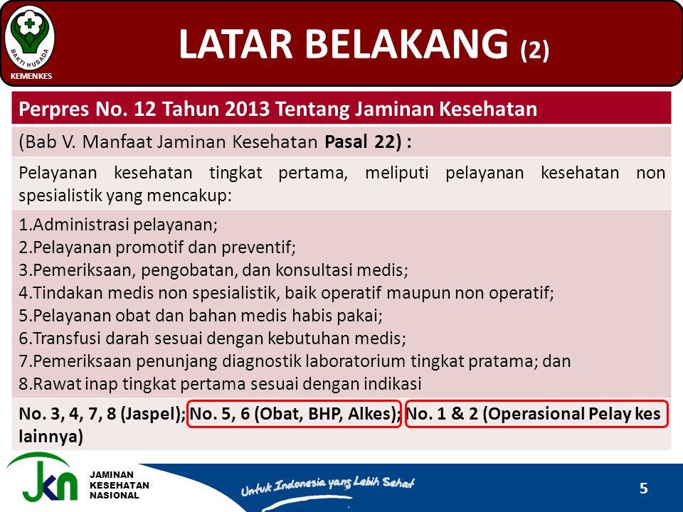 LATAR BELAKANG (2) Perpres No. 12 Tahun 2013 Tentang Jaminan Kesehatan