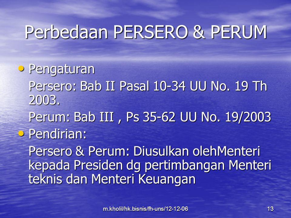 Perbedaan PERSERO & PERUM