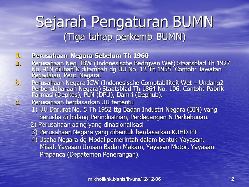 Sejarah Pengaturan BUMN (Tiga tahap perkemb BUMN)