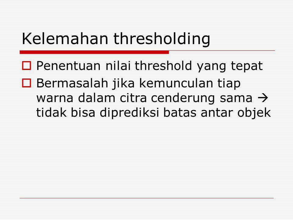 Kelemahan thresholding
