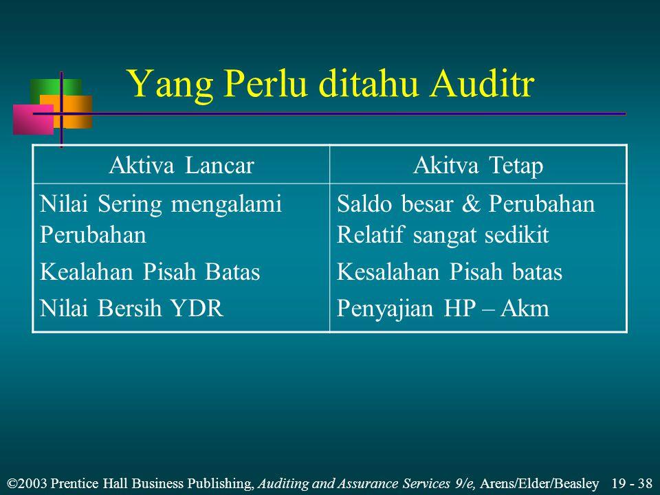 Yang Perlu ditahu Auditr