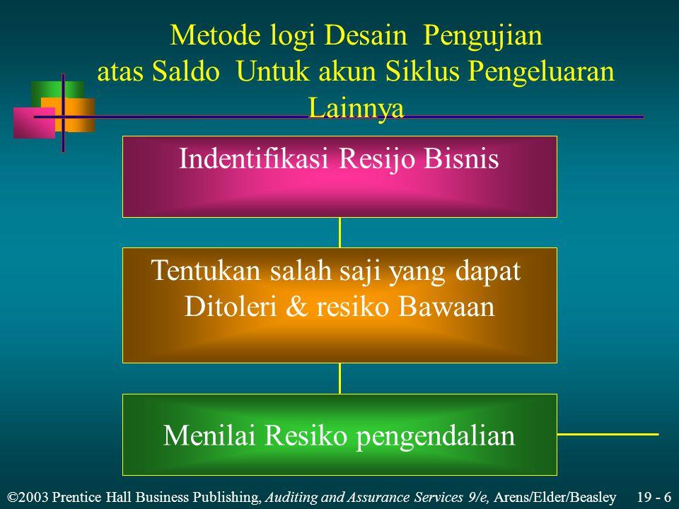 Indentifikasi Resijo Bisnis