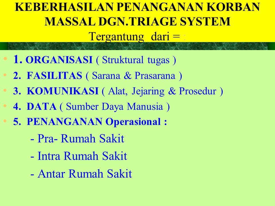 1. ORGANISASI ( Struktural tugas )