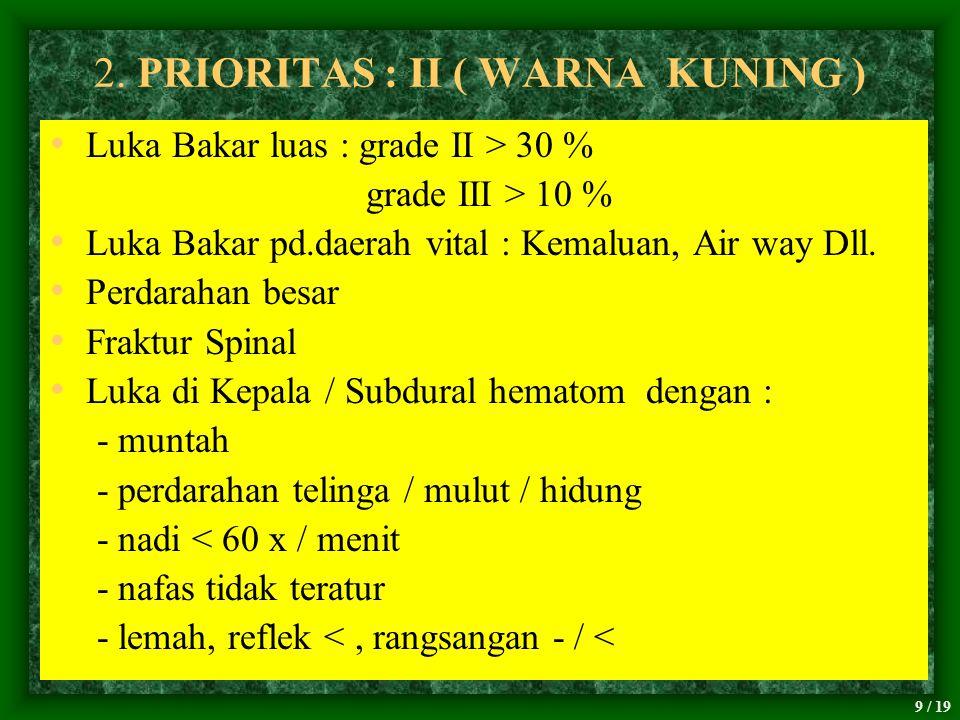 2. PRIORITAS : II ( WARNA KUNING )