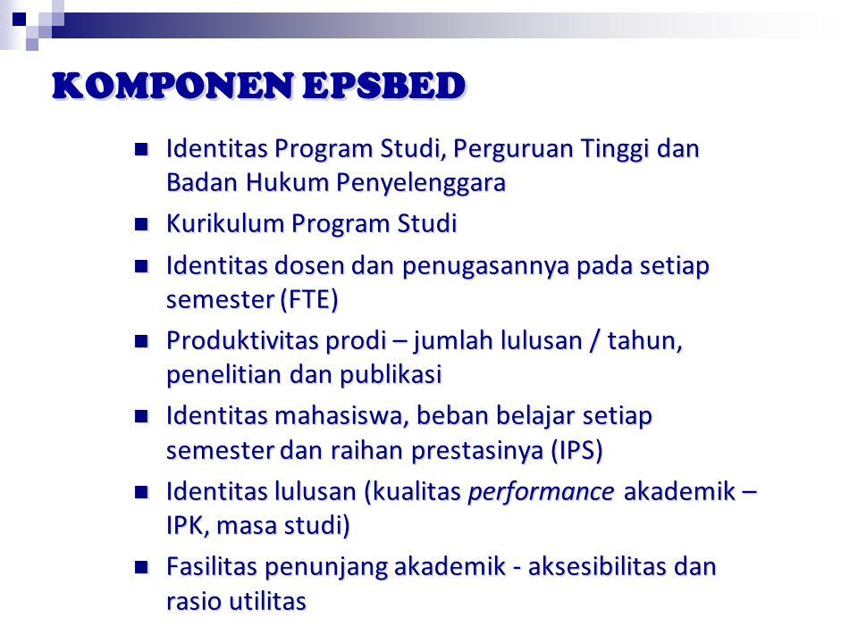 KOMPONEN EPSBED Identitas Program Studi, Perguruan Tinggi dan Badan Hukum Penyelenggara. Kurikulum Program Studi.