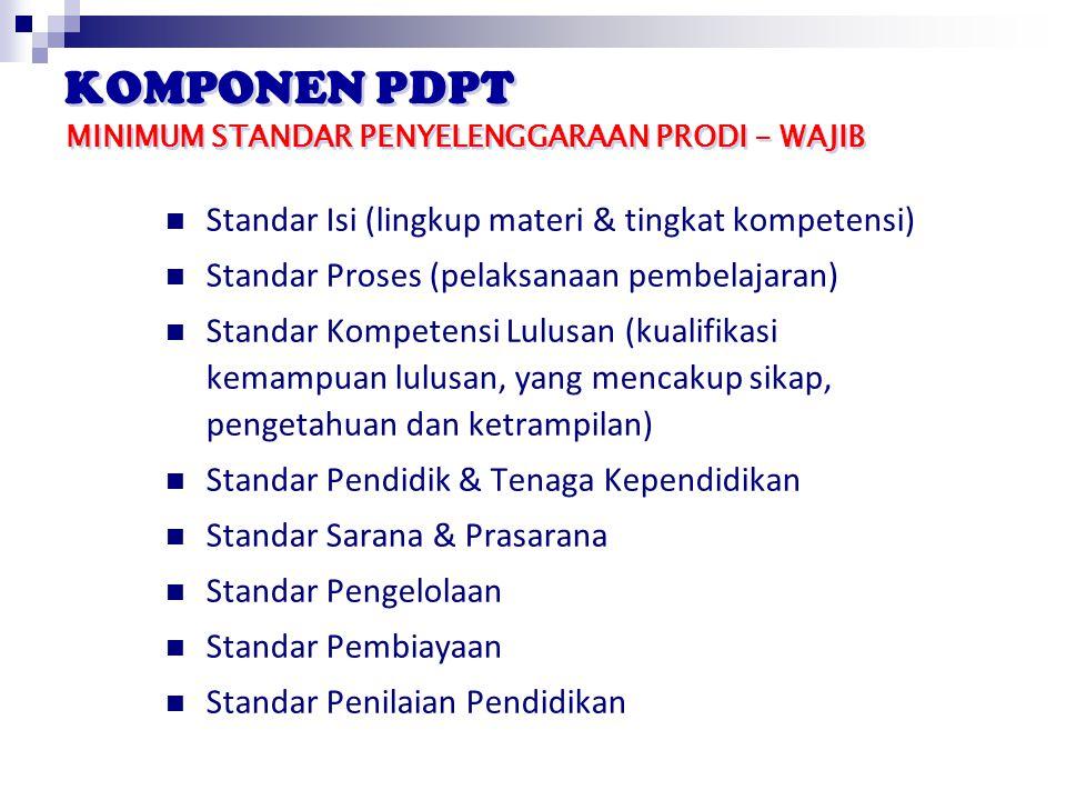KOMPONEN PDPT Standar Isi (lingkup materi & tingkat kompetensi)