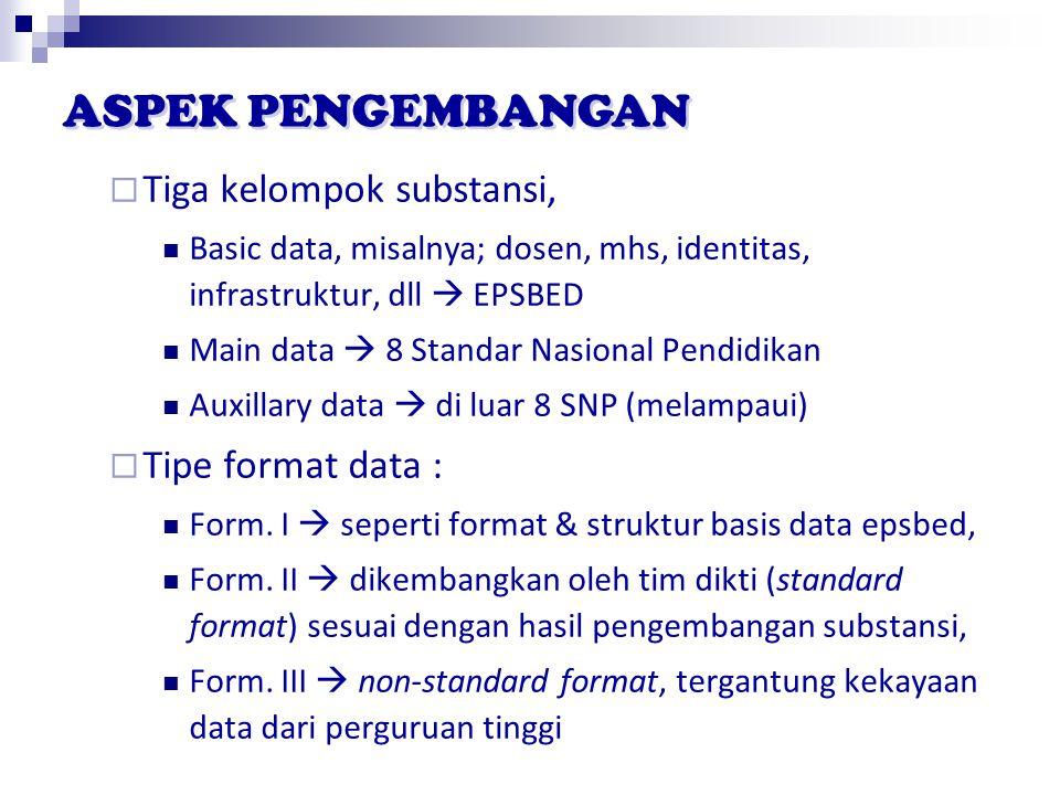 ASPEK PENGEMBANGAN Tiga kelompok substansi, Tipe format data :