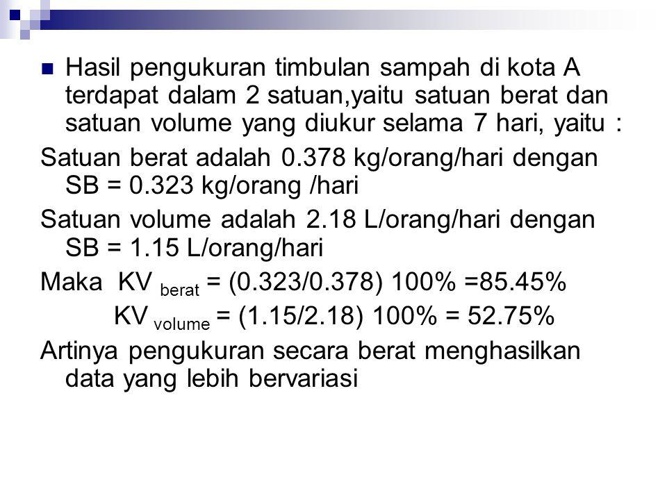 Hasil pengukuran timbulan sampah di kota A terdapat dalam 2 satuan,yaitu satuan berat dan satuan volume yang diukur selama 7 hari, yaitu :
