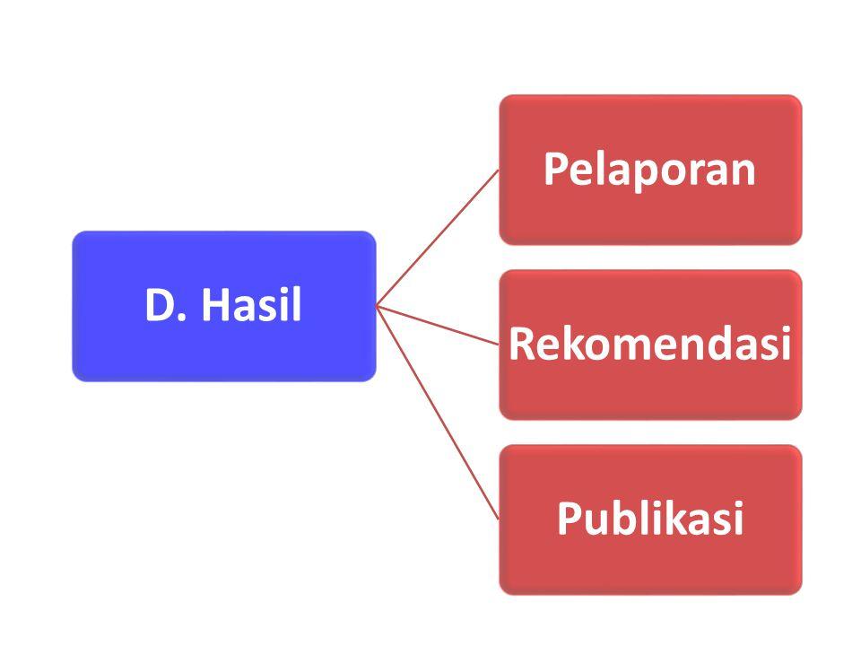 D. Hasil Pelaporan Rekomendasi Publikasi