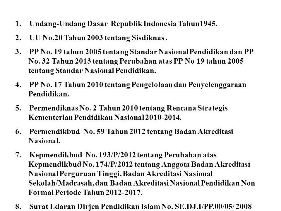 Undang-Undang Dasar Republik Indonesia Tahun1945.
