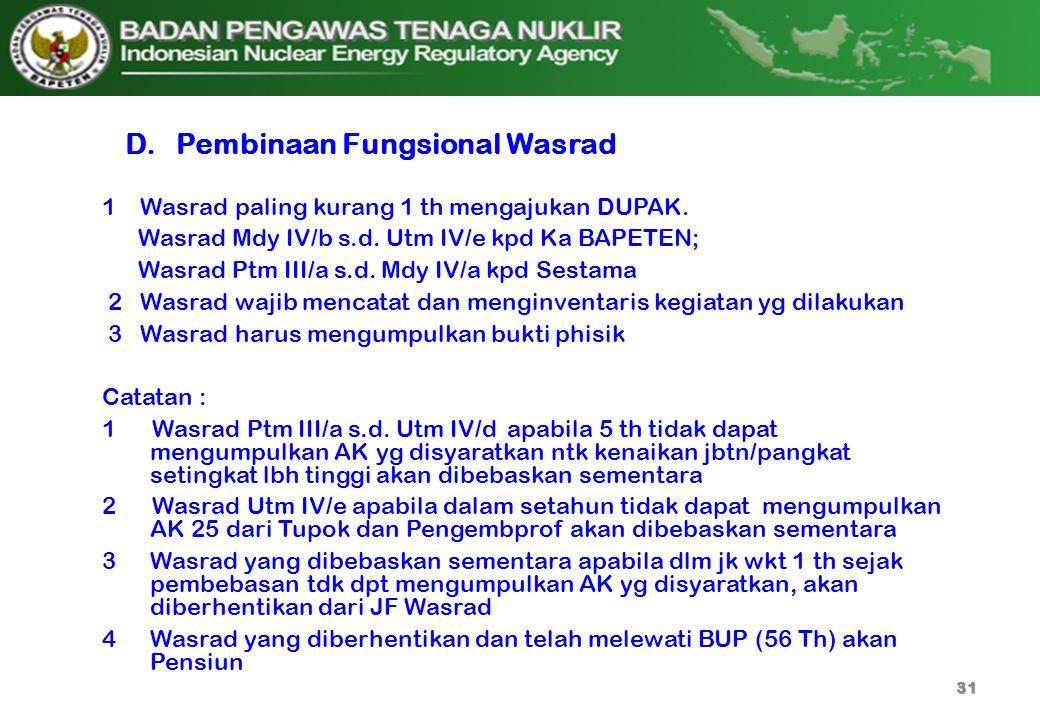 D. Pembinaan Fungsional Wasrad