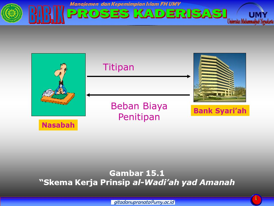 Skema Kerja Prinsip al-Wadi'ah yad Amanah