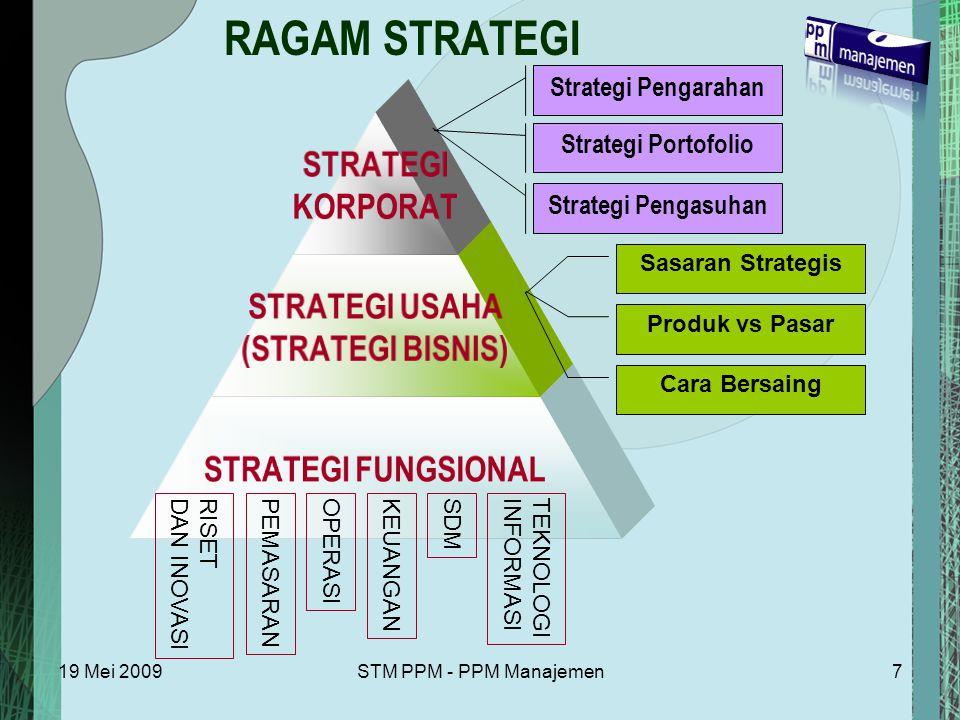 RAGAM STRATEGI Strategi Pengarahan Strategi Portofolio