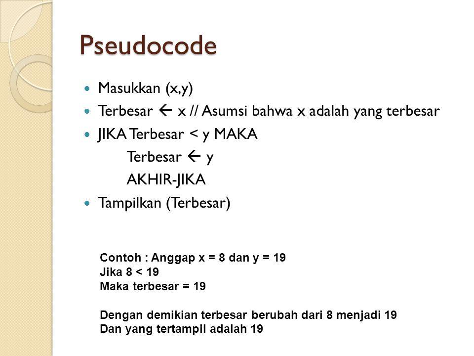 Pseudocode Masukkan (x,y)