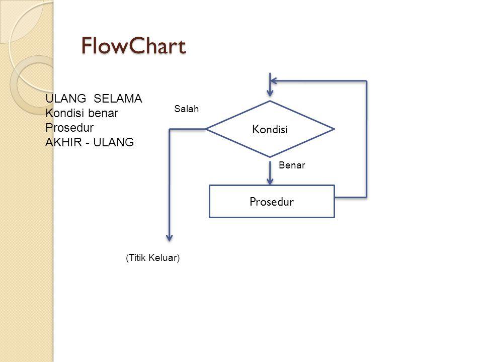 FlowChart ULANG SELAMA Kondisi benar Prosedur AKHIR - ULANG Kondisi