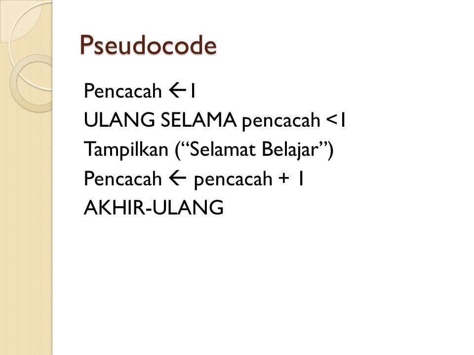 Pseudocode Pencacah 1 ULANG SELAMA pencacah <1