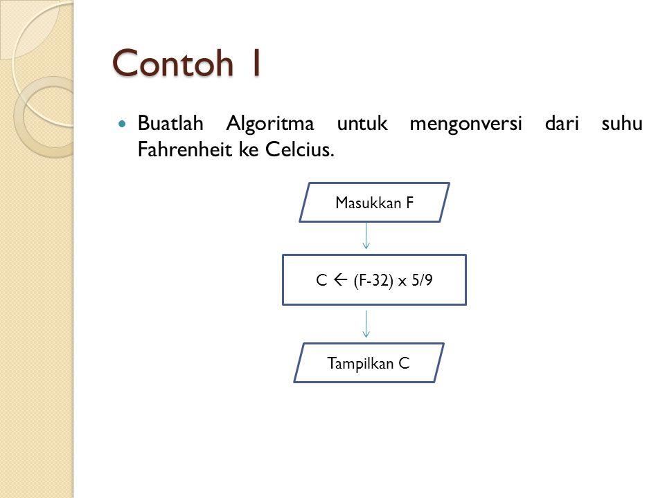 Contoh 1 Buatlah Algoritma untuk mengonversi dari suhu Fahrenheit ke Celcius. Masukkan F. C  (F-32) x 5/9.