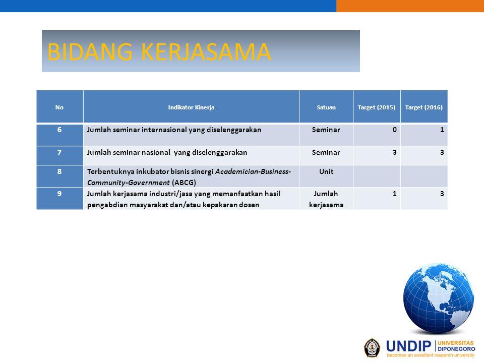 BIDANG KERJASAMA 6 Jumlah seminar internasional yang diselenggarakan