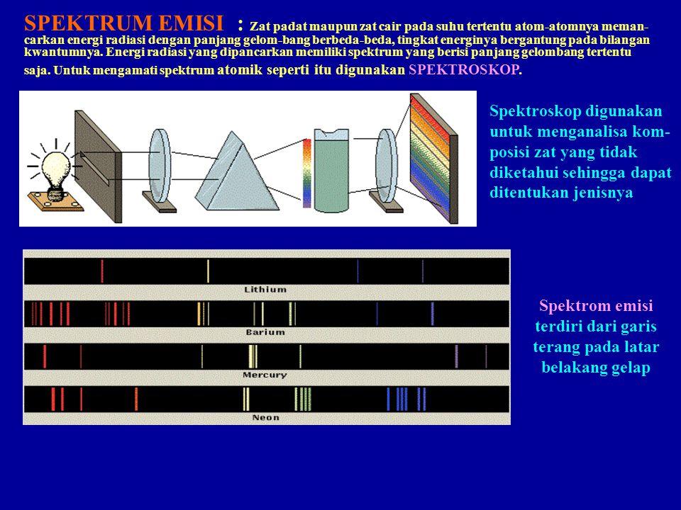 Spektrom emisi terdiri dari garis terang pada latar belakang gelap