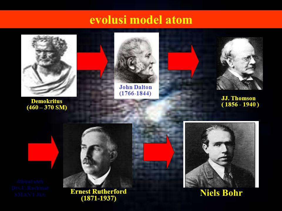 evolusi model atom Niels Bohr Ernest Rutherford (1871-1937)