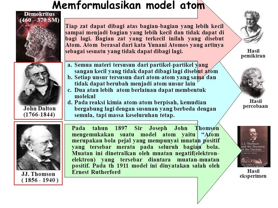 Memformulasikan model atom
