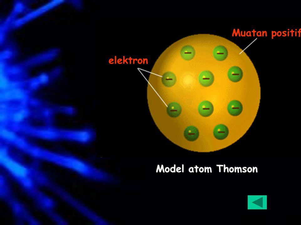 elektron Muatan positif Model atom Thomson