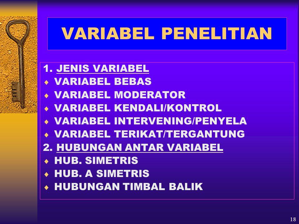VARIABEL PENELITIAN 1. JENIS VARIABEL VARIABEL BEBAS