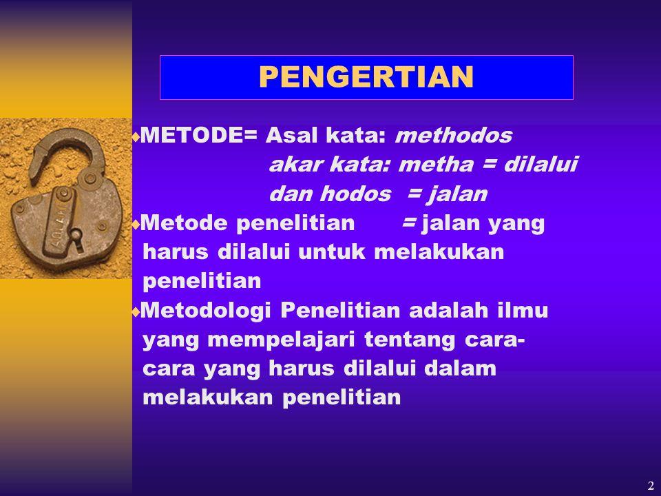 PENGERTIAN METODE= Asal kata: methodos akar kata: metha = dilalui