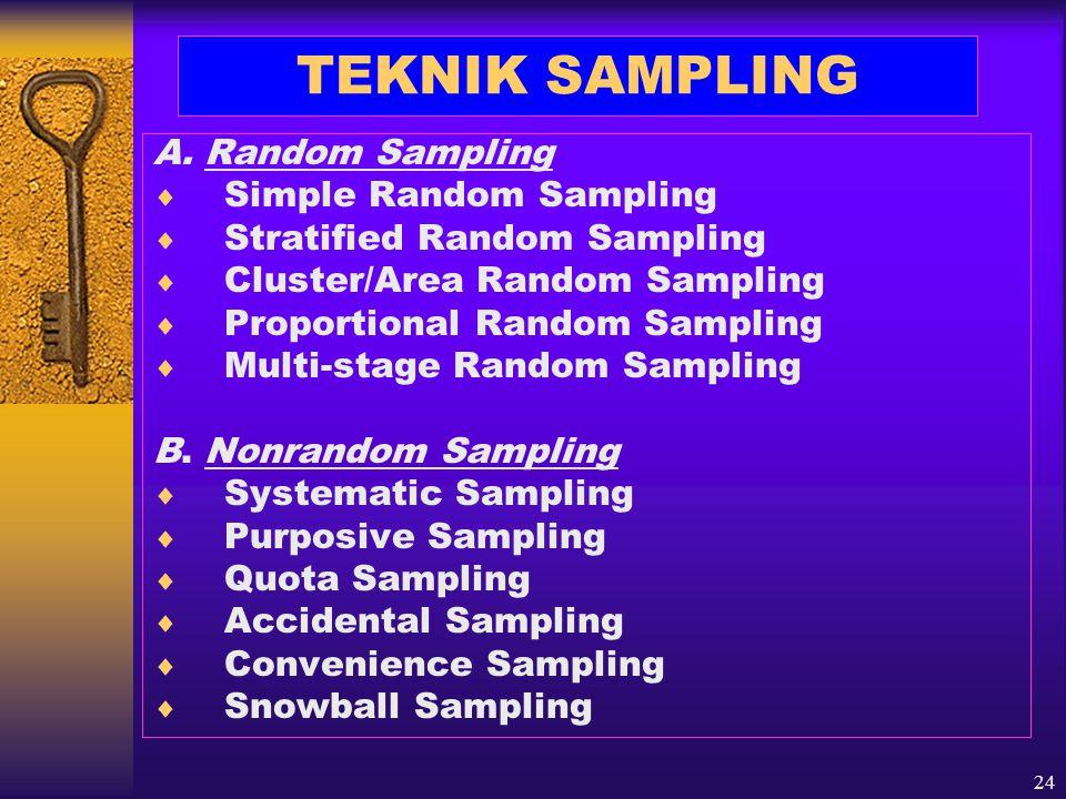 TEKNIK SAMPLING A. Random Sampling Simple Random Sampling