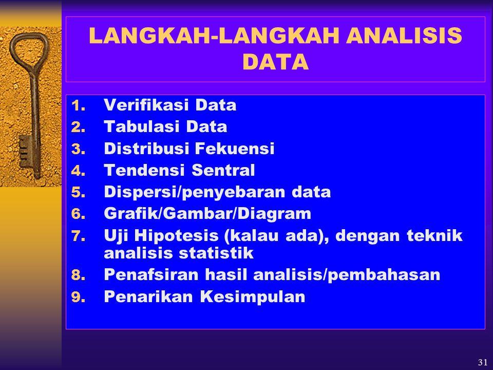 LANGKAH-LANGKAH ANALISIS DATA