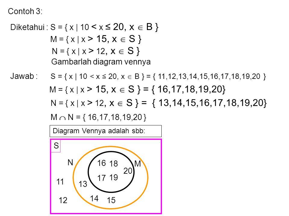 Diketahui : S = { x | 10 < x ≤ 20, x  B }