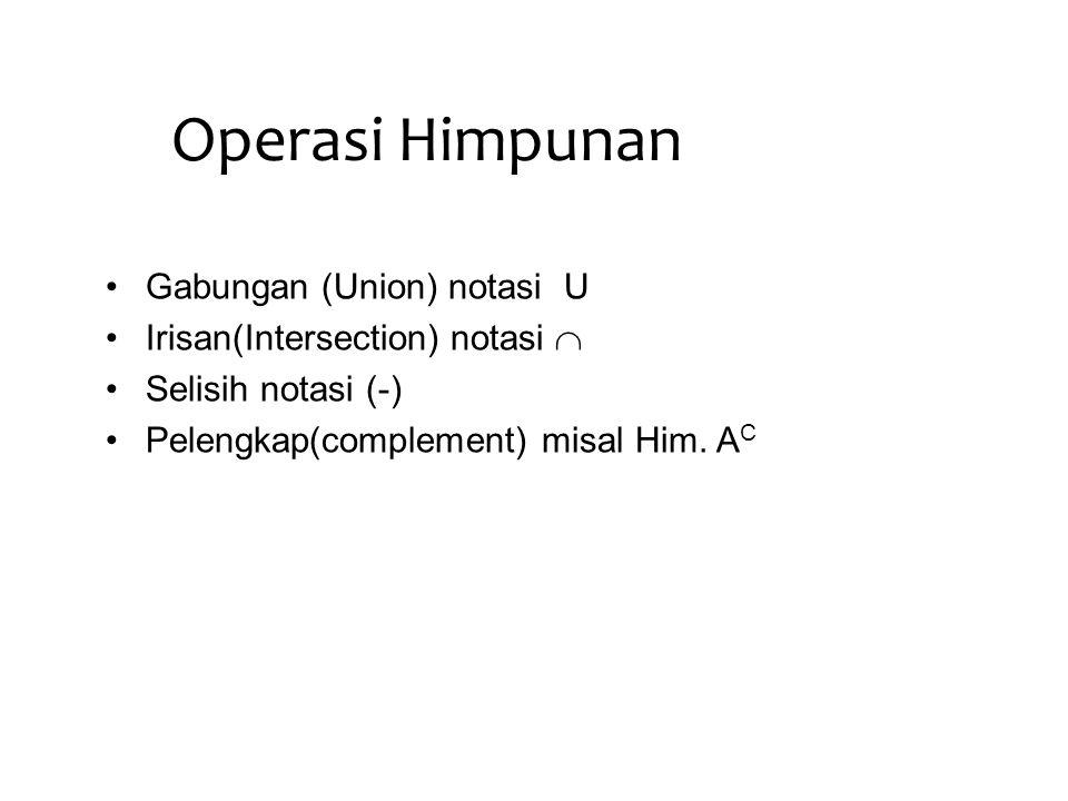 Operasi Himpunan Gabungan (Union) notasi U