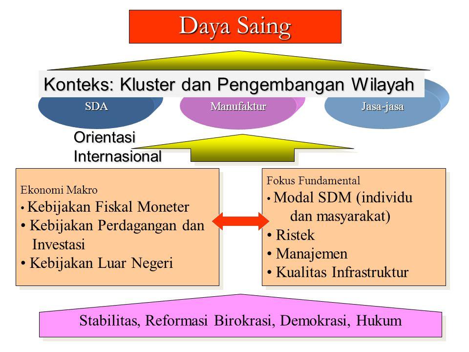 Stabilitas, Reformasi Birokrasi, Demokrasi, Hukum