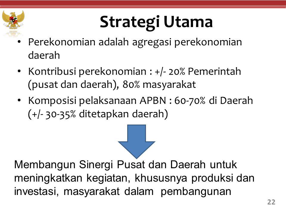 Strategi Utama Perekonomian adalah agregasi perekonomian daerah