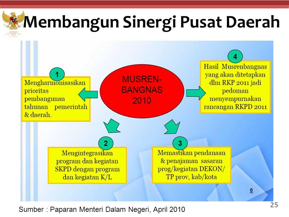 Membangun Sinergi Pusat Daerah