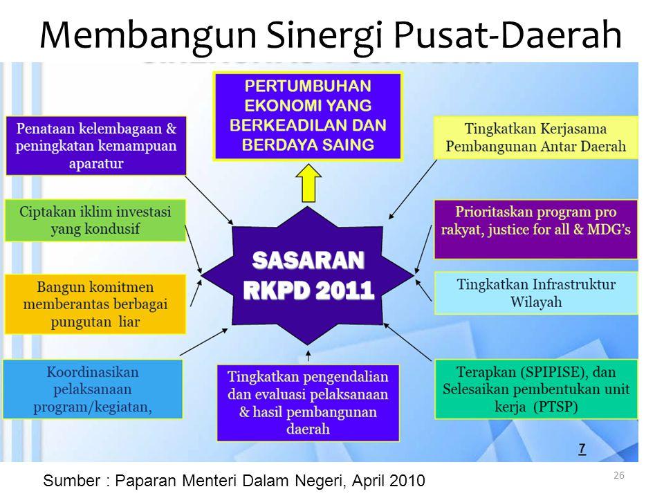Membangun Sinergi Pusat-Daerah