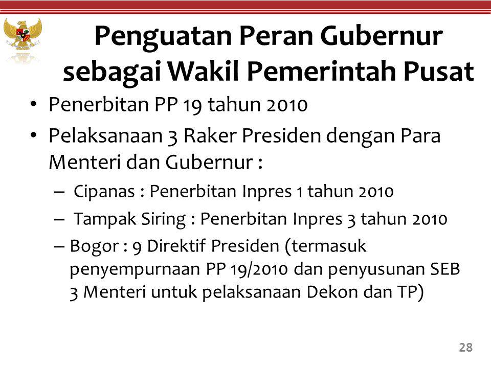 Penguatan Peran Gubernur sebagai Wakil Pemerintah Pusat