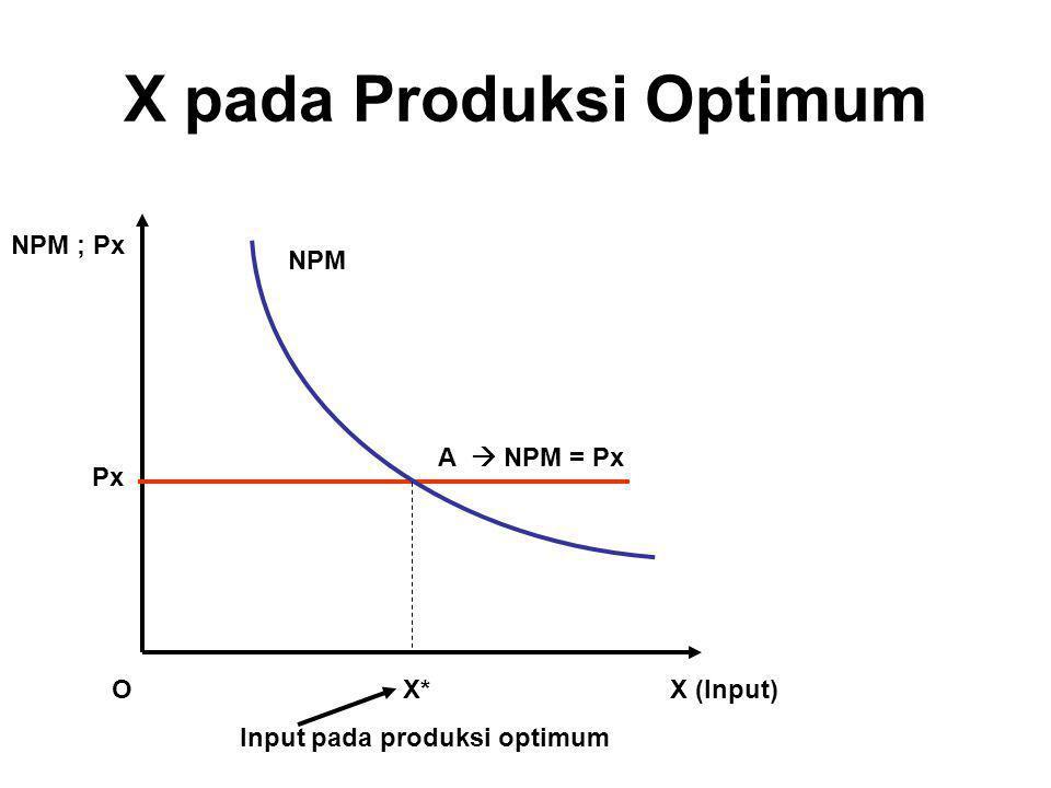 X pada Produksi Optimum