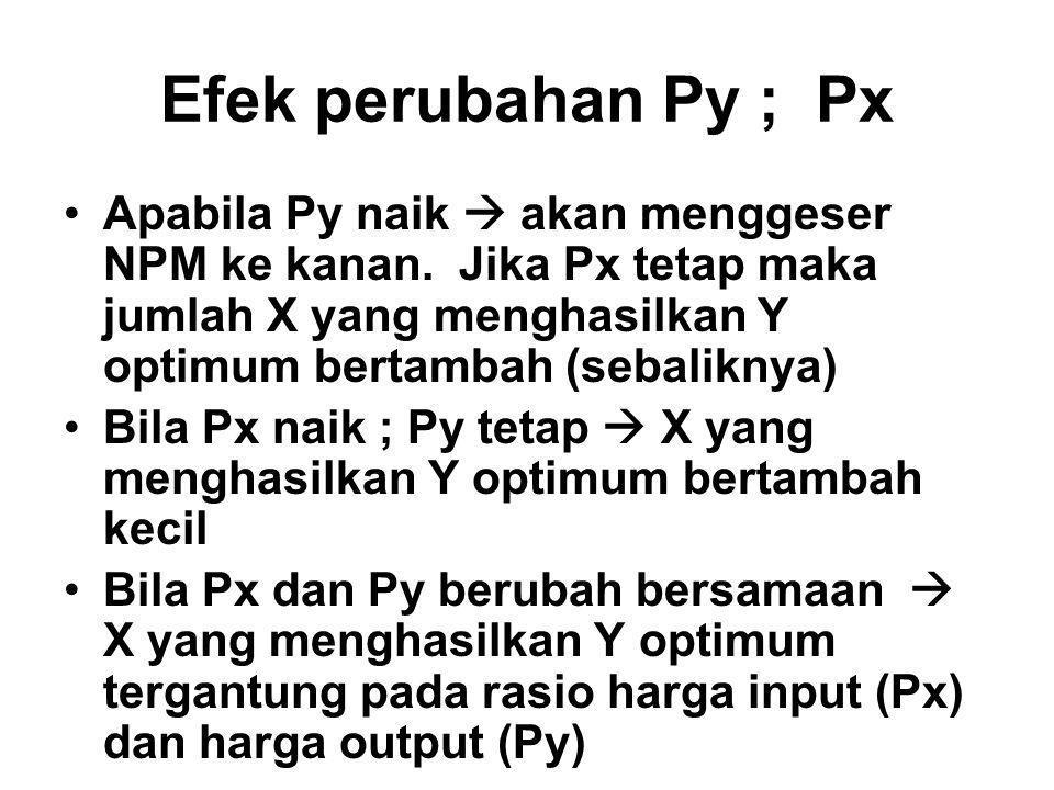 Efek perubahan Py ; Px