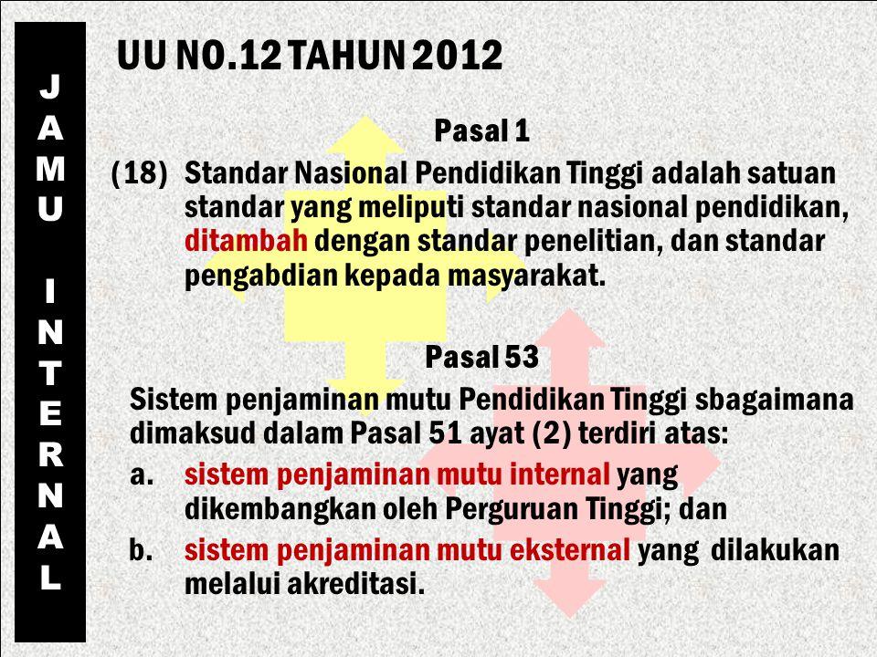 J AMU I N T E RNA L UU NO.12 TAHUN 2012. Pasal 1.