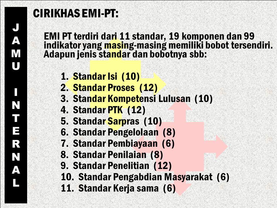 CIRIKHAS EMI-PT: J AMU I N T E RNA L
