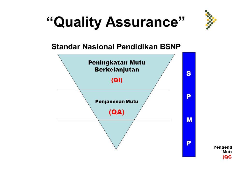 Standar Nasional Pendidikan BSNP Peningkatan Mutu Berkelanjutan