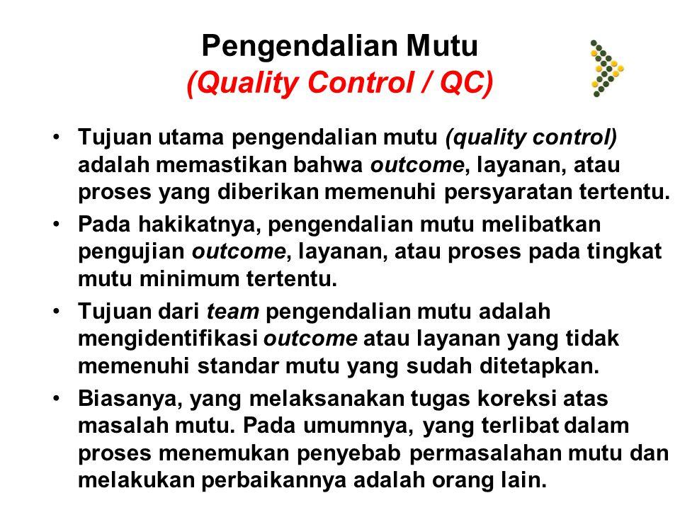 Pengendalian Mutu (Quality Control / QC)