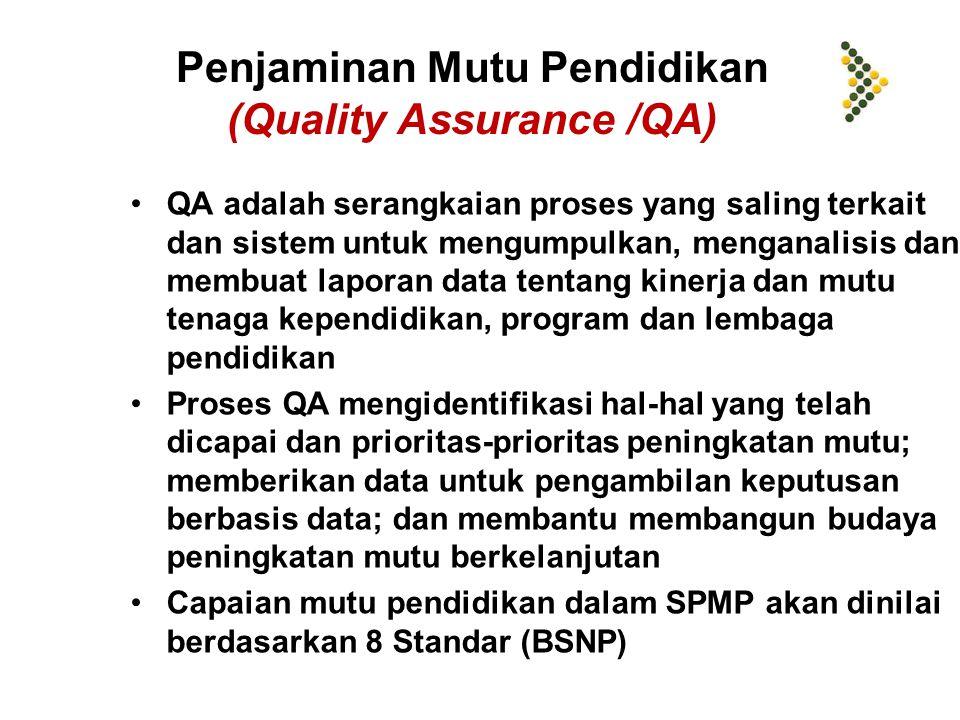 Penjaminan Mutu Pendidikan (Quality Assurance /QA)