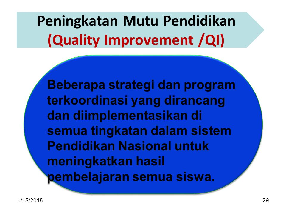 Peningkatan Mutu Pendidikan (Quality Improvement /QI)