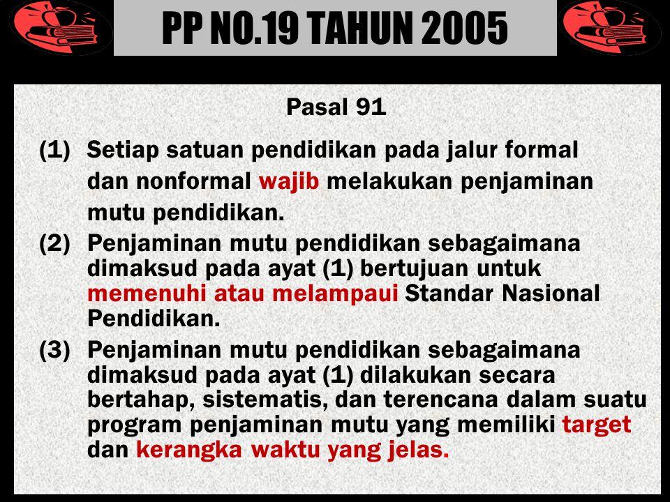 PP NO.19 TAHUN 2005 Pasal 91. (1) Setiap satuan pendidikan pada jalur formal. dan nonformal wajib melakukan penjaminan.