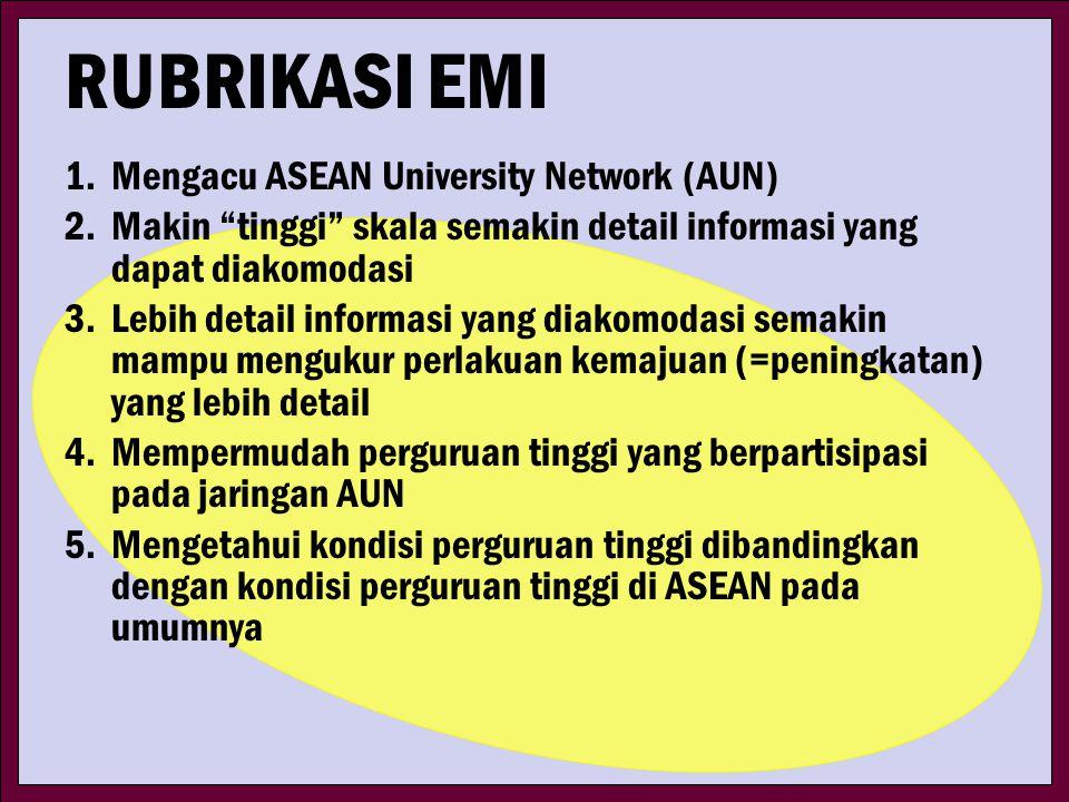 RUBRIKASI EMI 1. Mengacu ASEAN University Network (AUN)